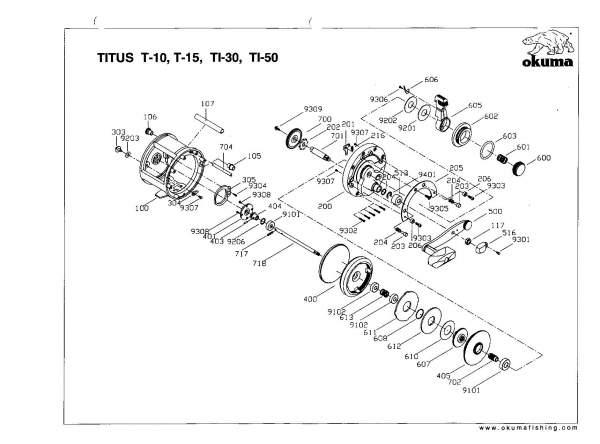 okuma titus schematics